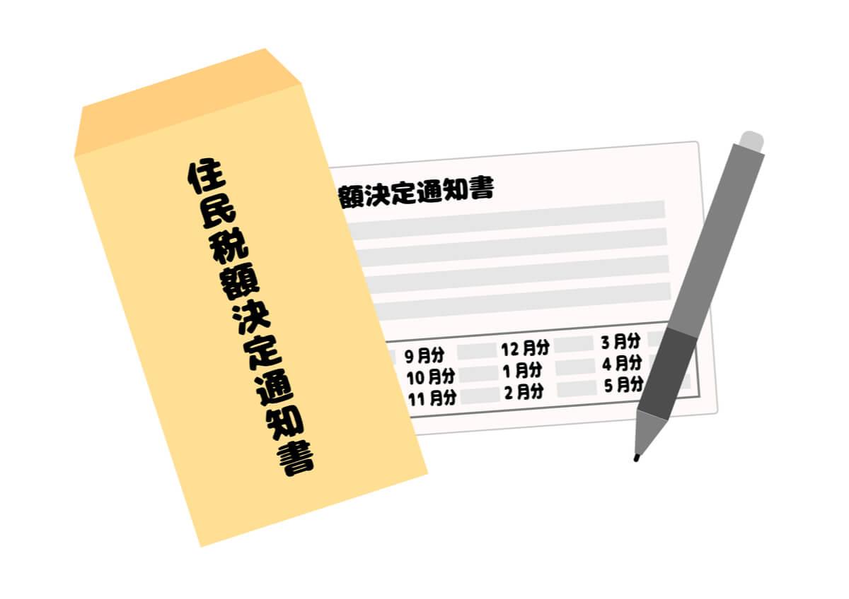 住民税特別徴収税額の決定通知書